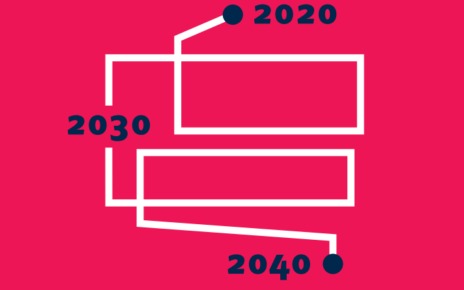 """""""Reforma kulturowa. 2020, 2030, 2040"""""""