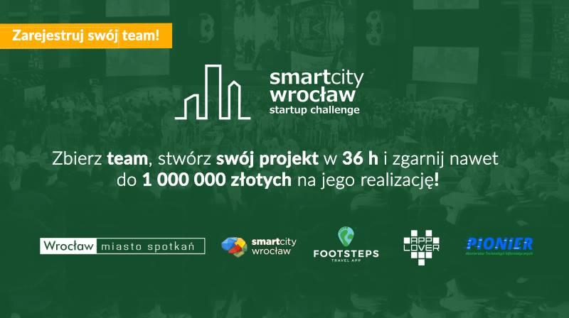 Smart City Wrocław Startup Challenge