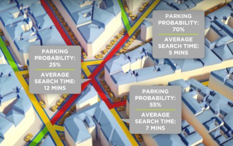TomTom On-Street Parking