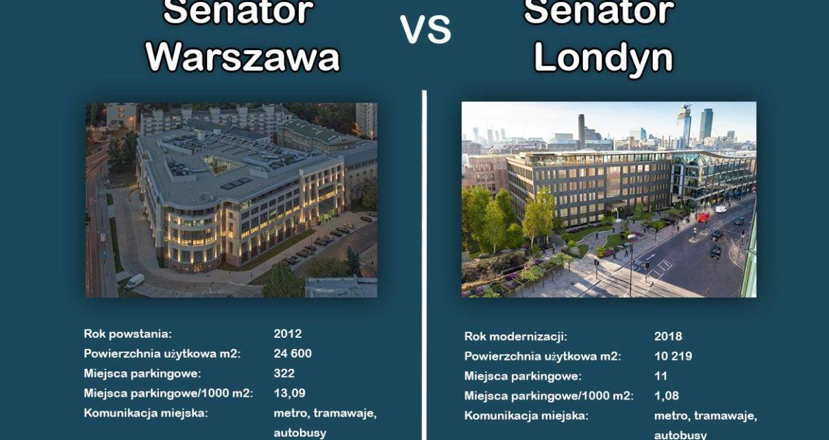 Analiza biurowych miejsc parkingowych, czyli jak deweloperzy korkują Warszawę